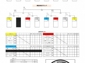U12地域フットサルチャンピオンズカップ開幕!!